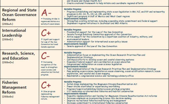 U.S. Ocean Policy Report Card
